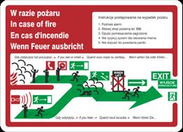 Obrazek dla kategorii Piktograficzne instrukcje postępowania w razie pożaru